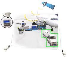 Co-Friend Multi-Sensor Network