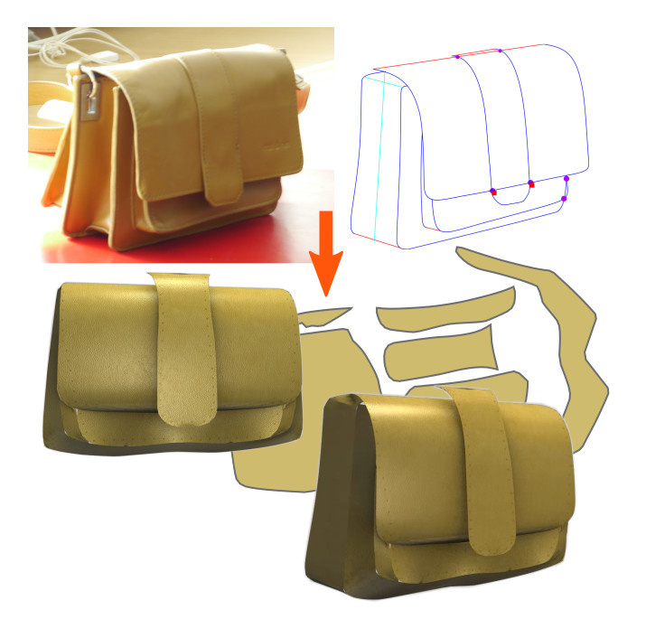 bag_pattern.jpg [85Ko]